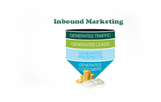 définition inbound Marketing